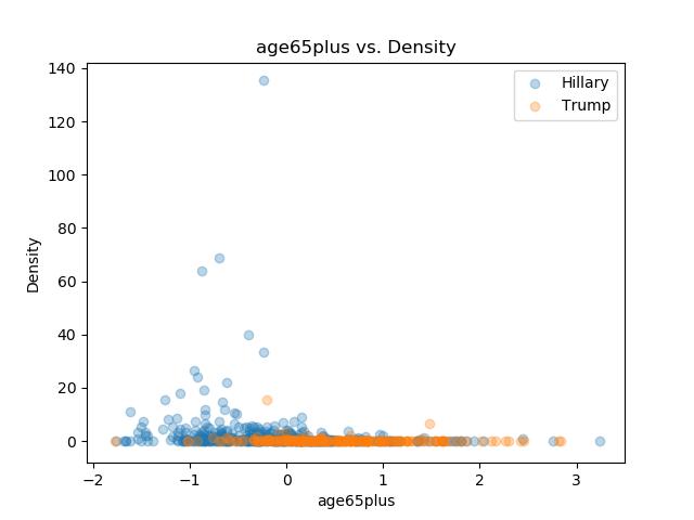 age65plus_Density.png