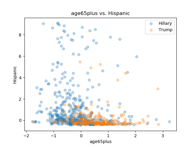 age65plus_Hispanic.png