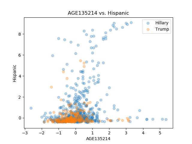 AGE135214_Hispanic.png