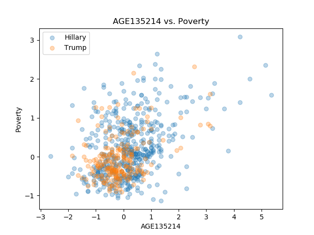 AGE135214_Poverty.png
