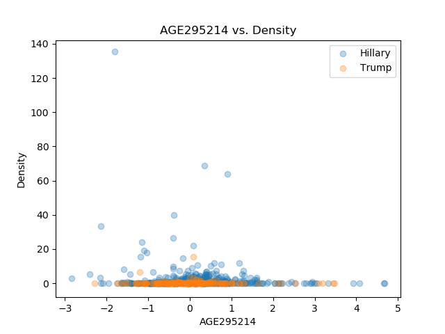 AGE295214_Density.png