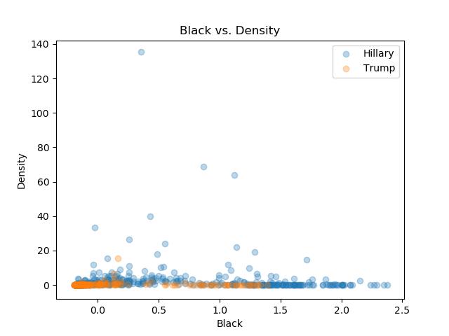 Black_Density.png