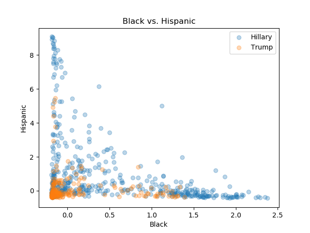 Black_Hispanic.png