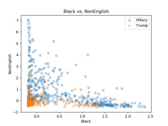 Black_NonEnglish.png