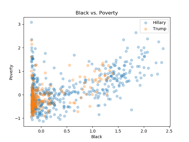 Black_Poverty.png
