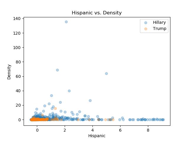 Hispanic_Density.png