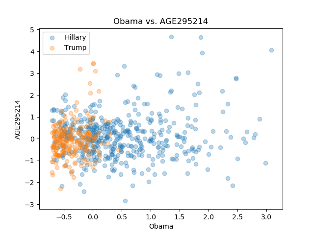 Obama_AGE295214.png