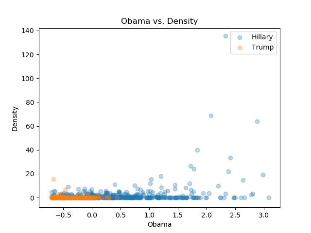 Obama_Density.png