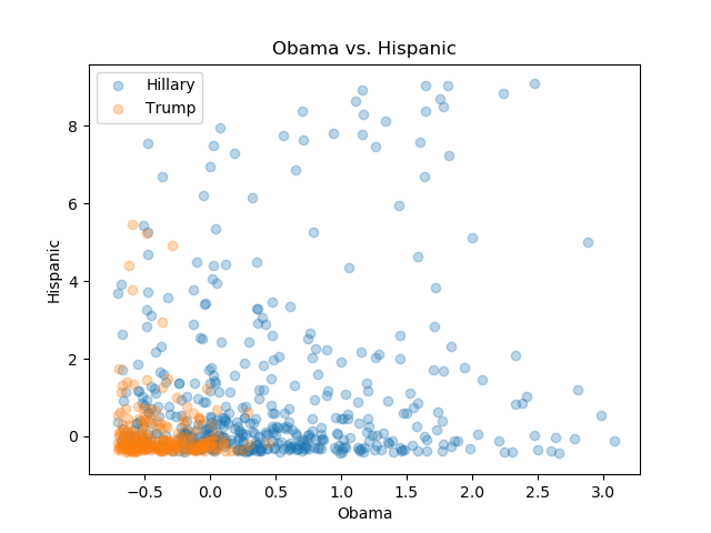 Obama_Hispanic.png