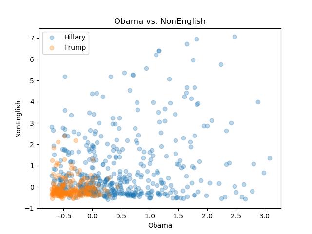 Obama_NonEnglish.png