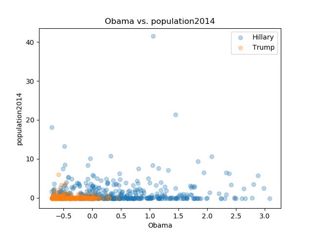 Obama_population2014.png