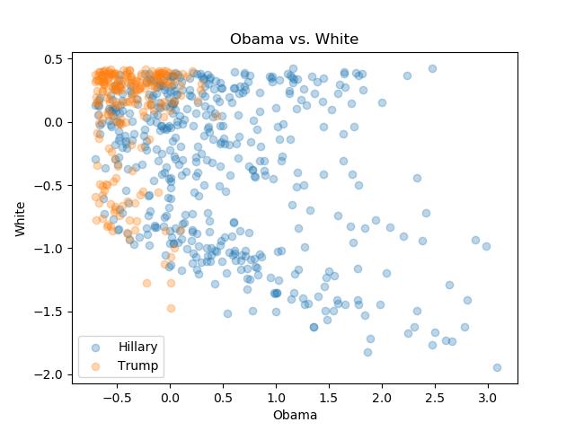 Obama_White.png