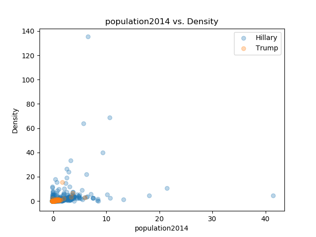 population2014_Density.png