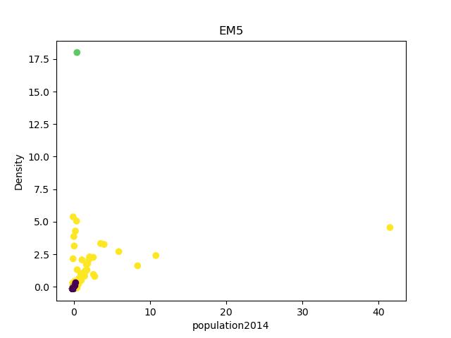 population2014_Density.png