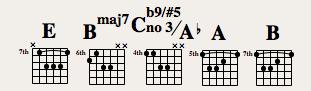 Chorus chords