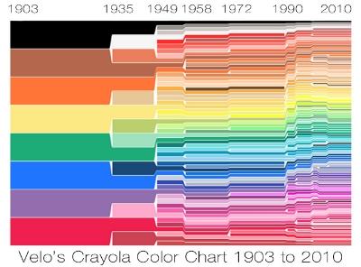 Velos Chart Use.jpg