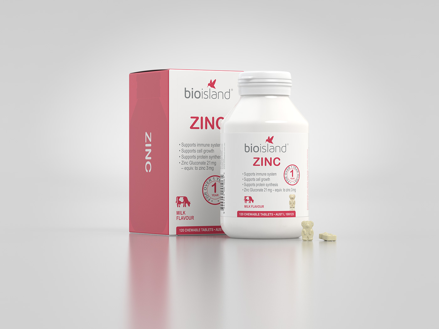 And Zinc get updated as well.