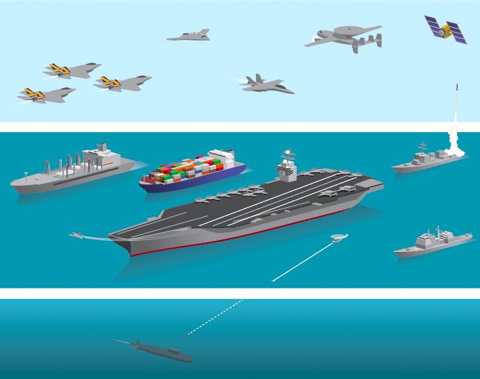 Navy_CarrierStrike1.jpg