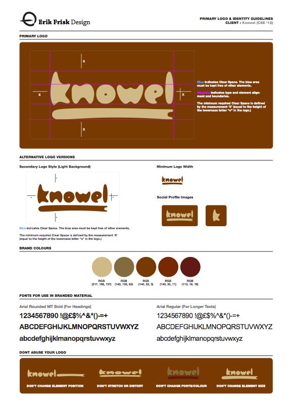 Knowel