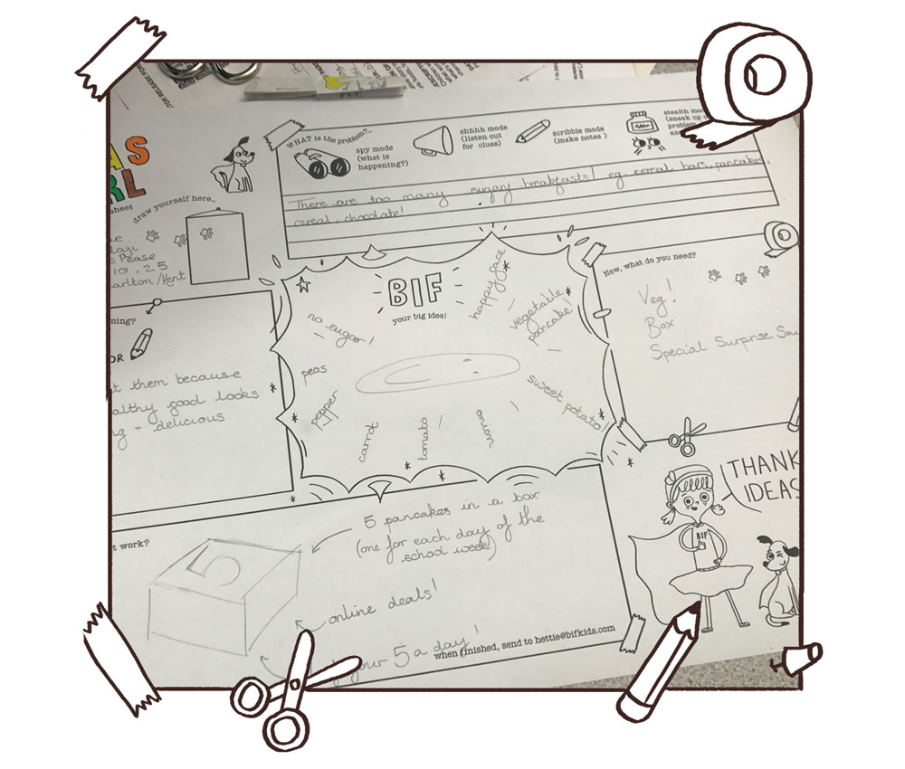 2. CHALLENGE Setting the task and how to use BIFKiDS worksheets.