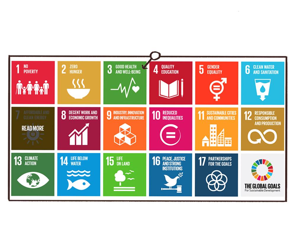 4. Adopting Global Goal 7