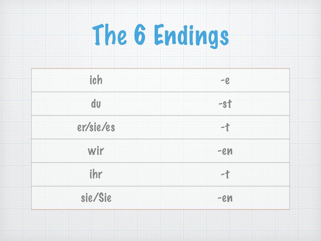 german verb table