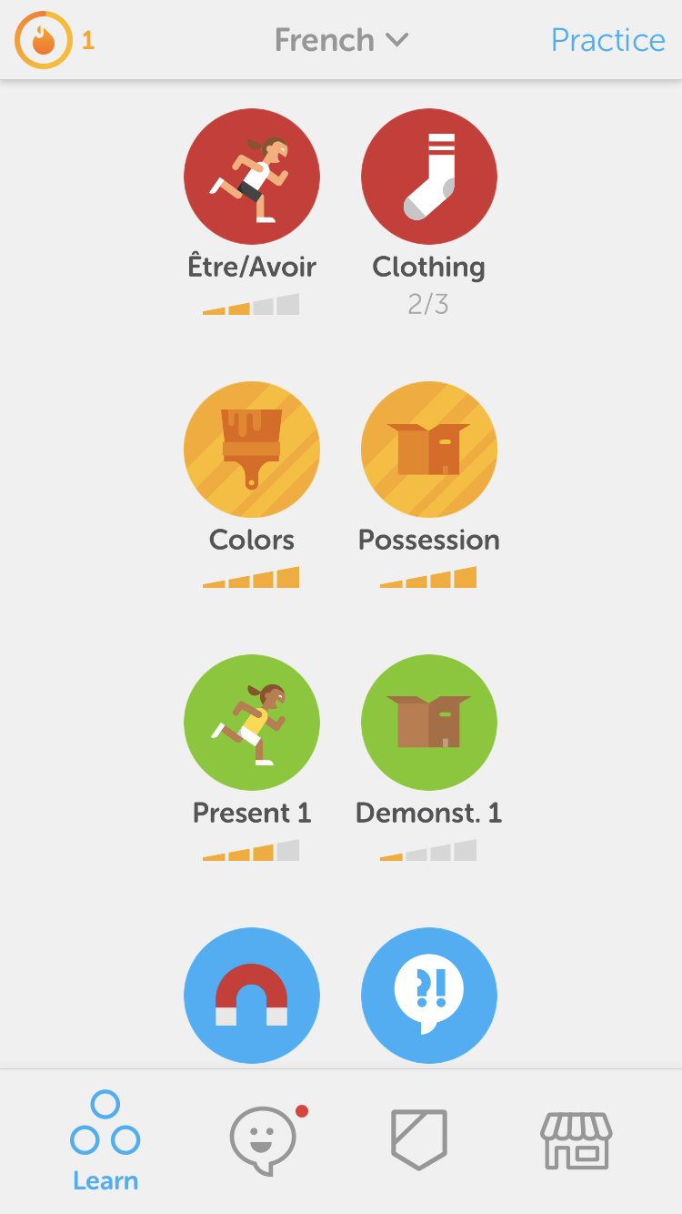 The Duolingo Skill Tree