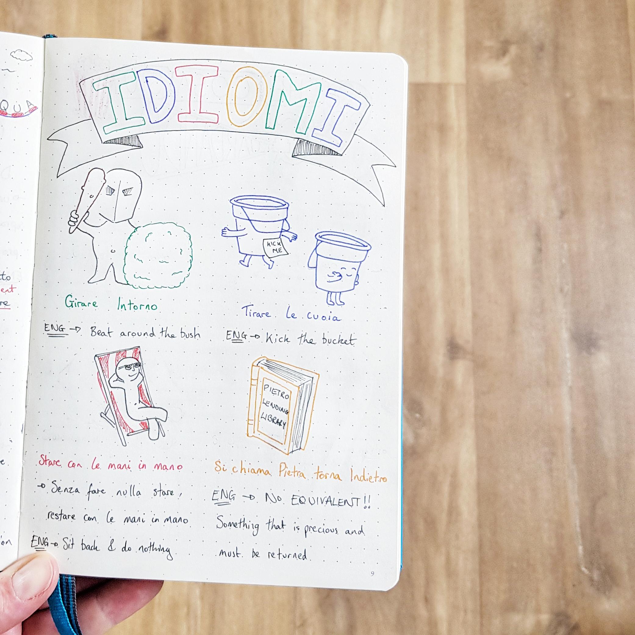 vocab — Fluent Language Blog