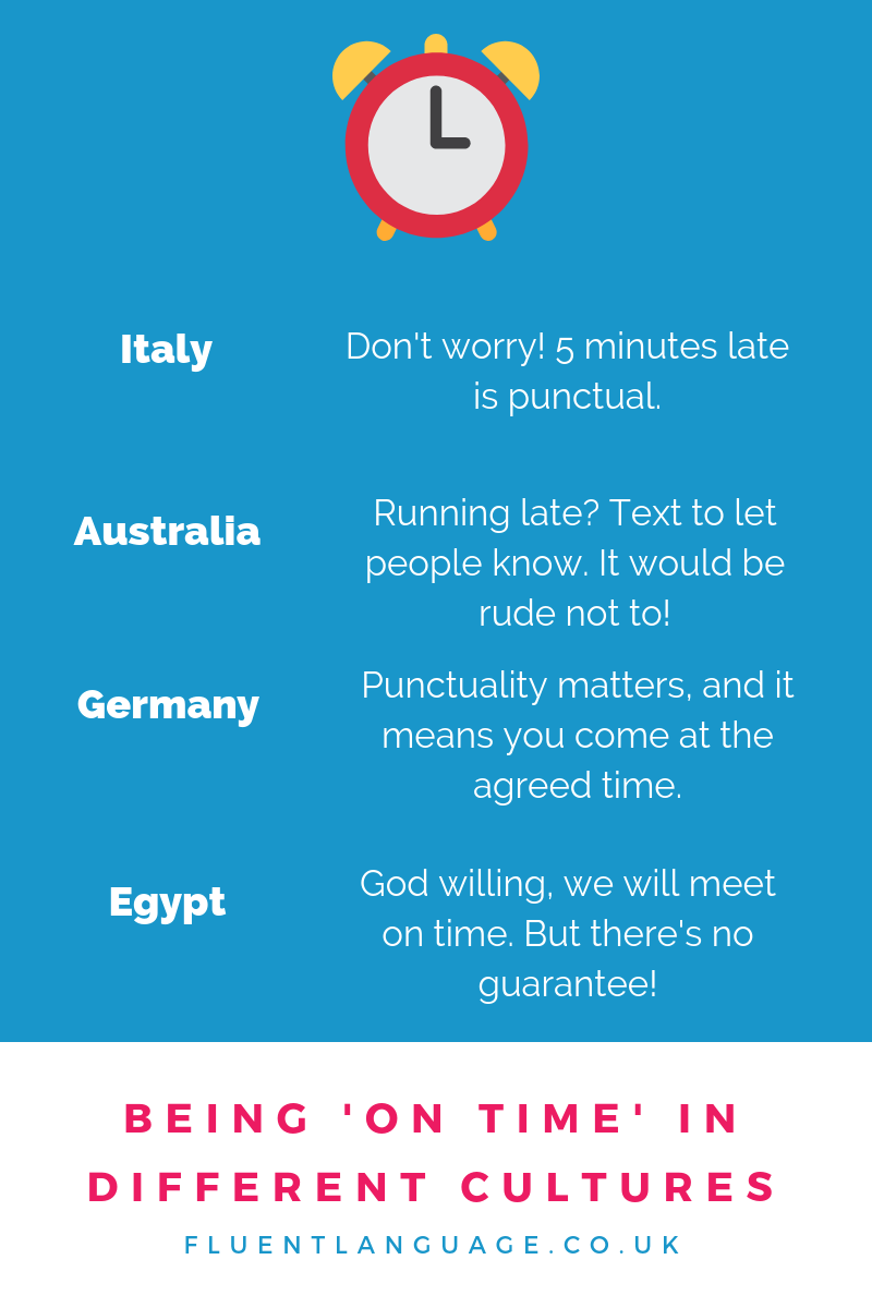on time in different cultures