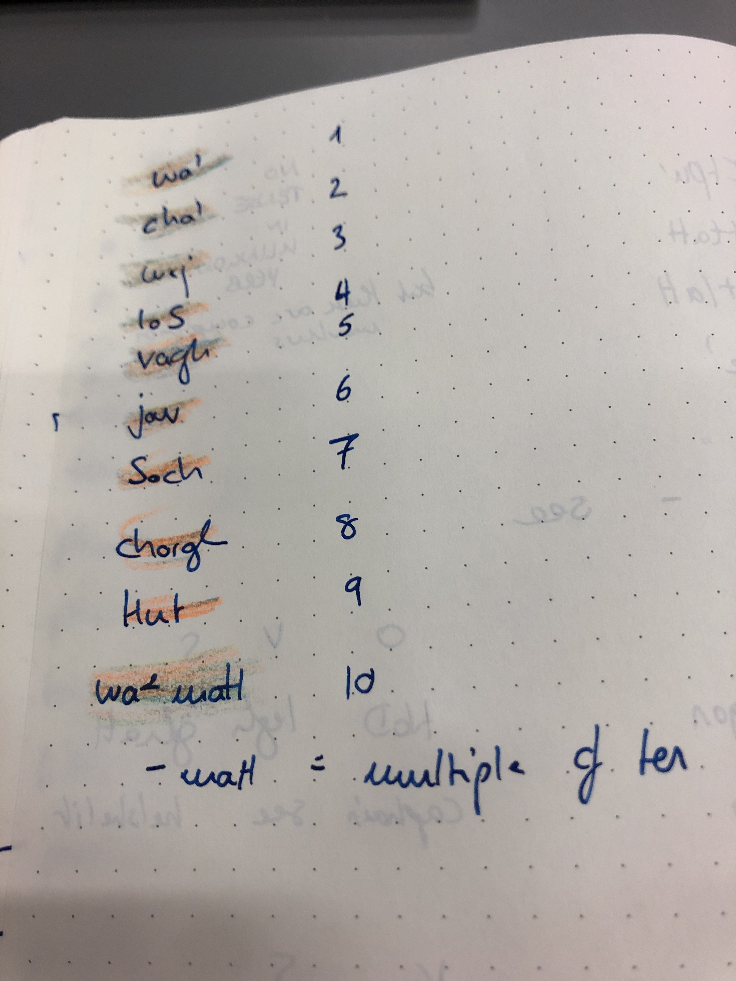 Counting in Klingon