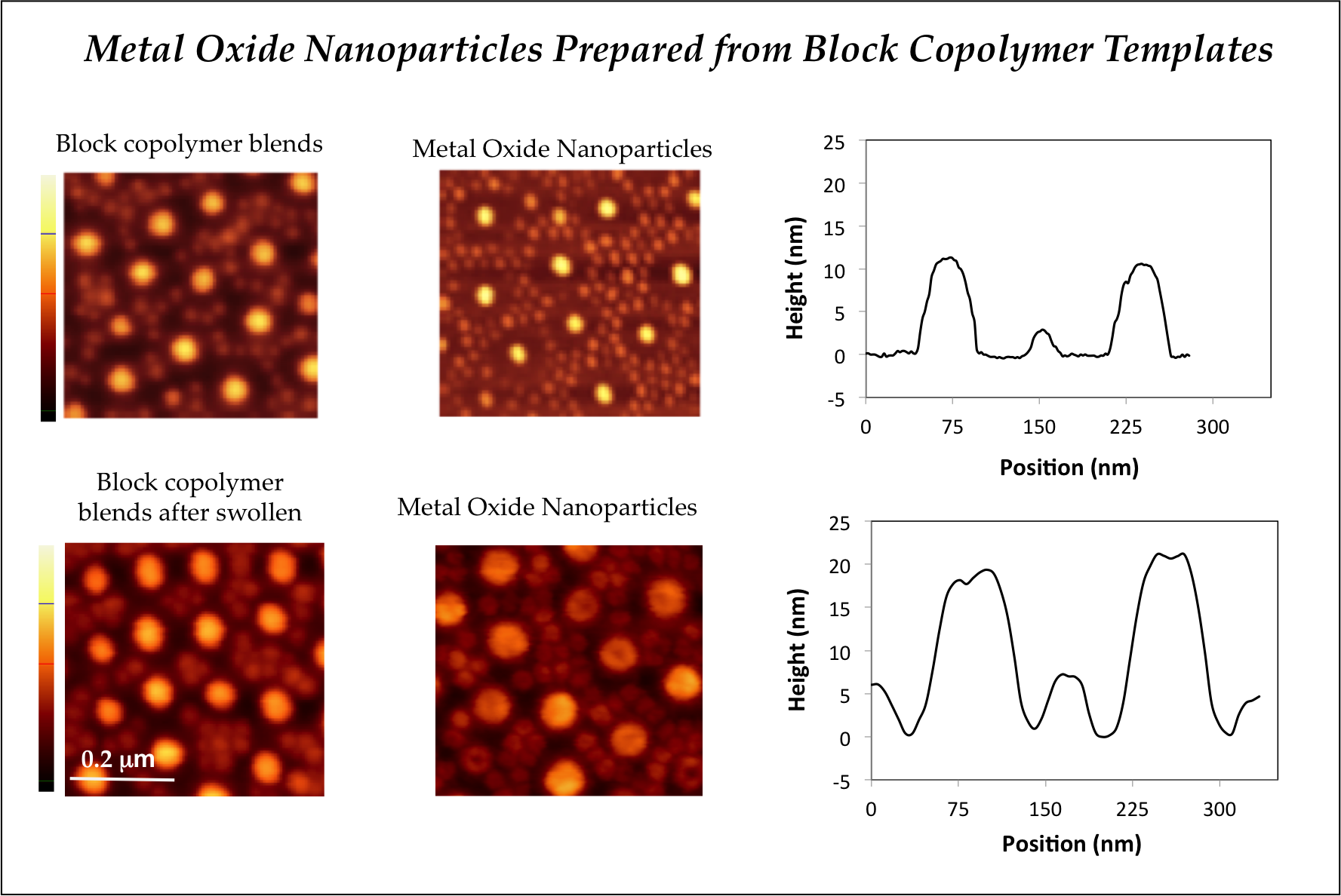 metal oxide nanoparticles.png
