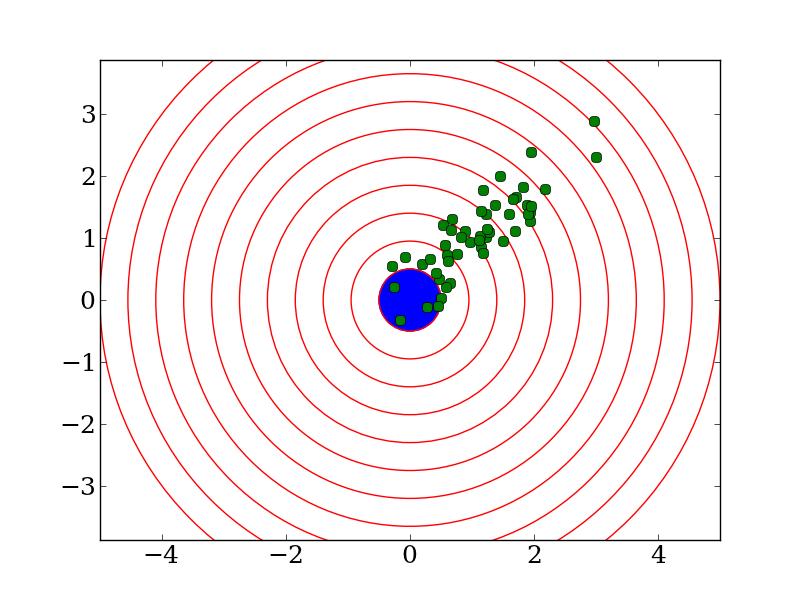 precision-accuracy_nanp.png