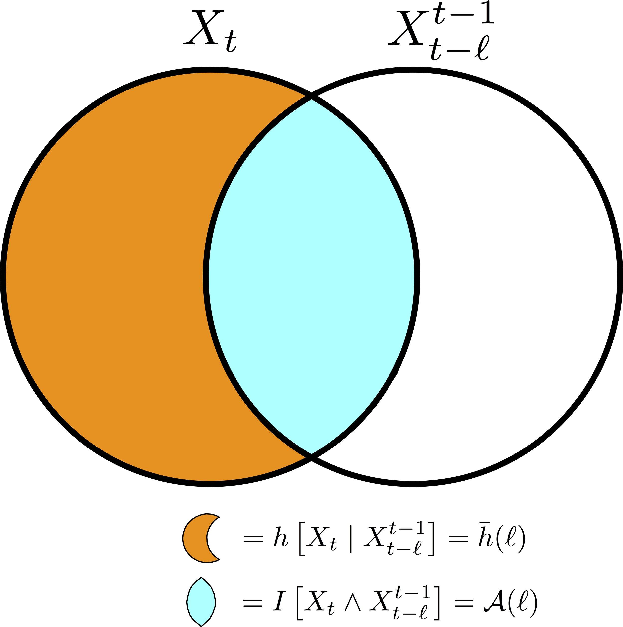 i-diagram.jpg