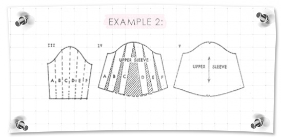 Here we can see the slash-and-spread method applied to a sleeve. From left to right: A) A fitted sleeve pattern measured into equal parts; B) The pattern after being cut and spread evenly so that the grey area is negative space; C) The new pattern piece.