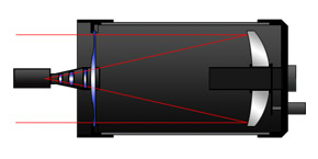 HyperStar Diagram.jpg