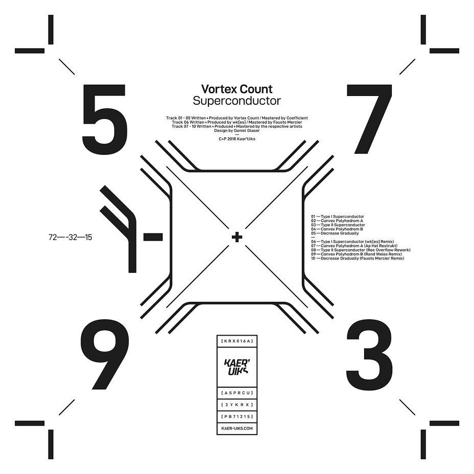 [CDr] Vortex Count - Superconductor