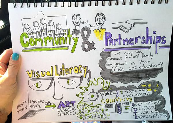 Community sketchnote.jpg