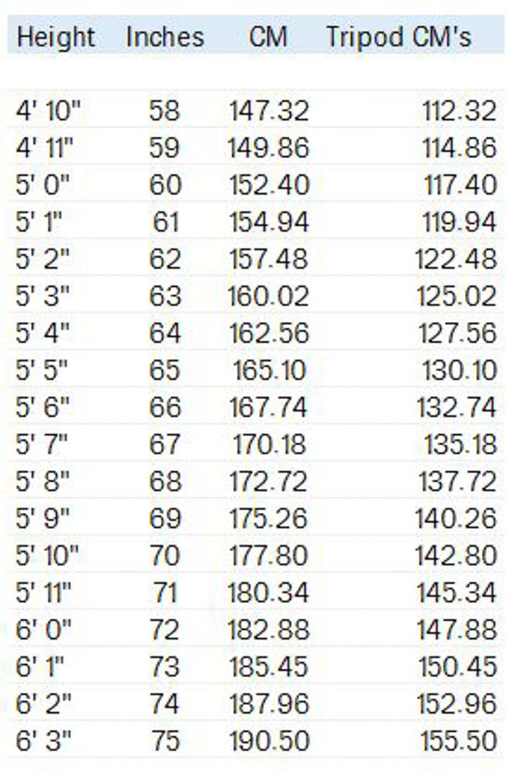 Tripod height conversion table