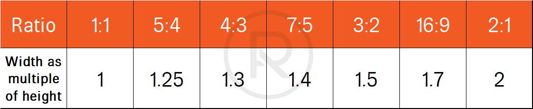 Image Size Ratio