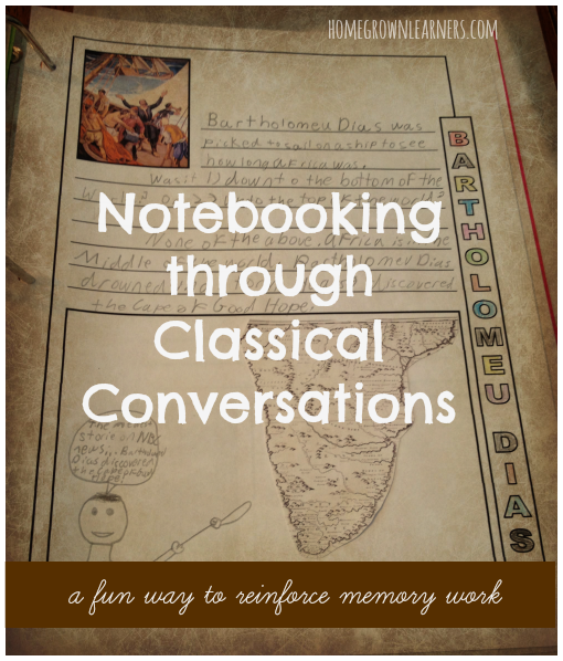 Notebooking Through Classical Conversations Memory Work
