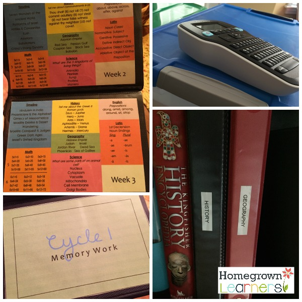 Favorite Tools for Organization Foundations