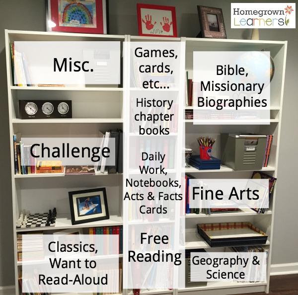 How We Organize Our Homeschool Bookshelves