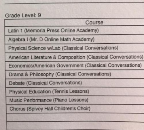 Creating a Simple Homeschool High School Transcript
