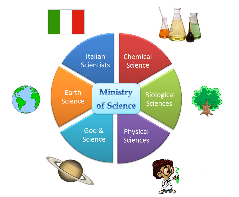 Ministry of Science.PNG