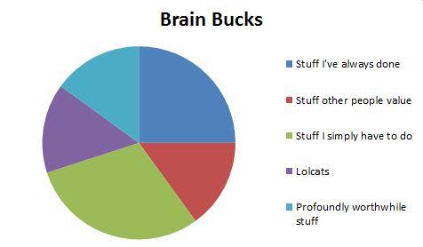 brain bucks.JPG