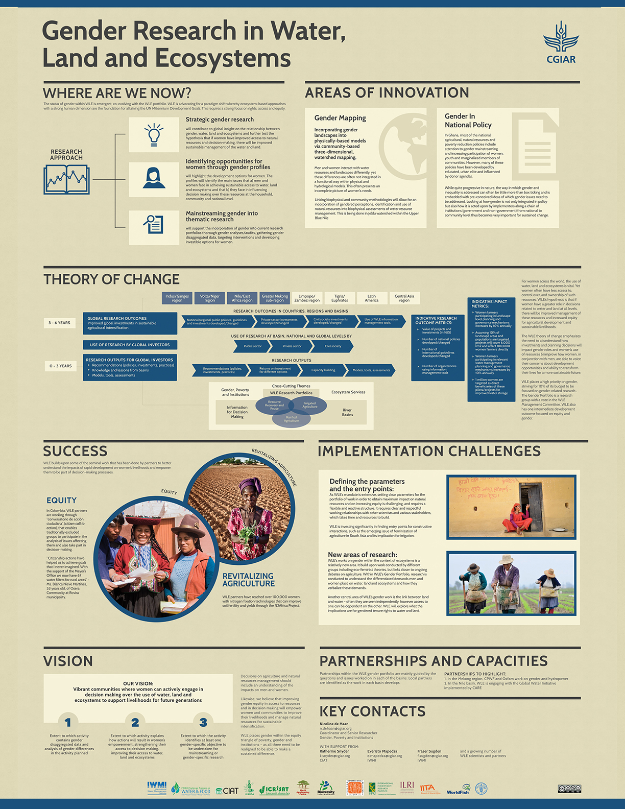 Client  International Water Management Institute, (IWMI)  Product  A0 Printed Infographic  Skills  Graphic Design, Illustration