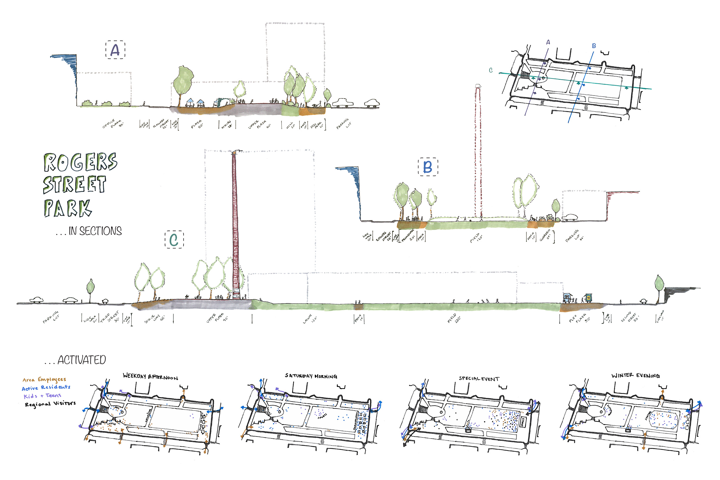 Project 2Da-3.jpg