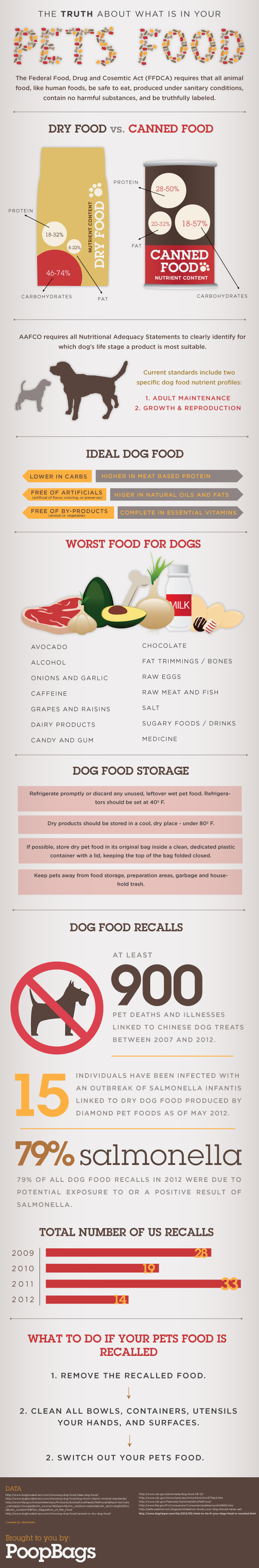 the-truth-about-dog-food2.jpg