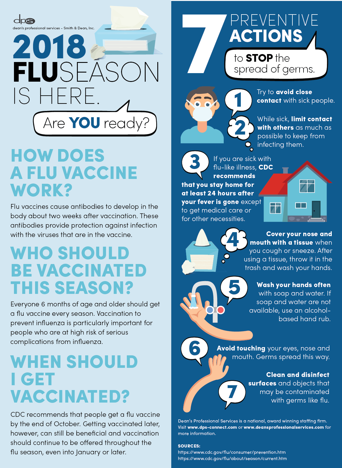 Multi Approach Campaign Flu Season Dps Inspired Graphic Designs