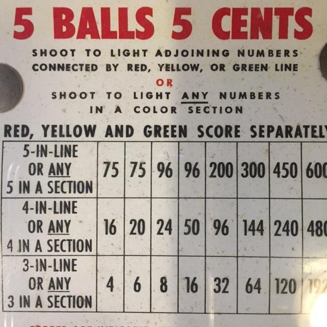 "Bingo Pinball ""How To"" Card"
